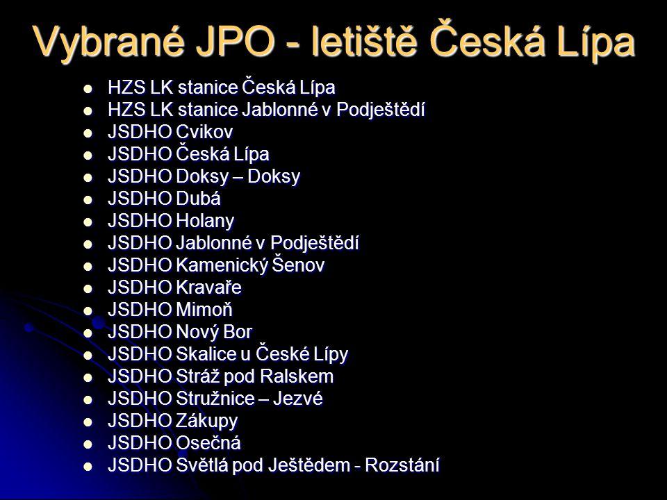 Vybrané JPO – letiště Lomnice n.P.