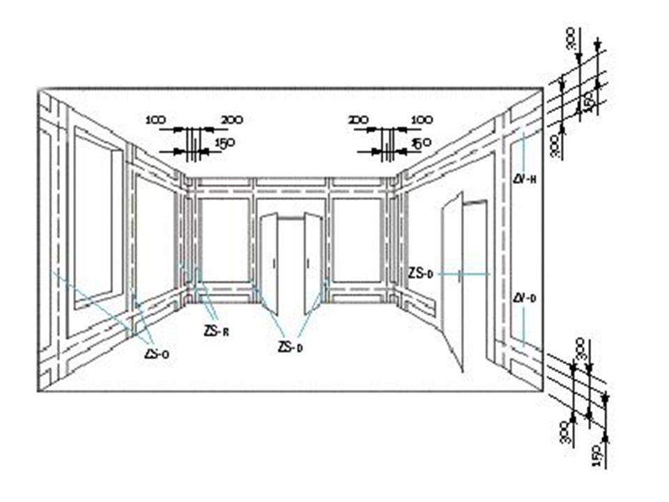 Vnitřní elektrické rozvody – elektrické zařízení v umývárnách - svítidlo musí být z izolantu, v umývacím prostoru s ochranným sklem, - v umývacím prostoru mohou být spotřebiče, které jsou do tohoto prostoru konstrukčně řešeny (např.