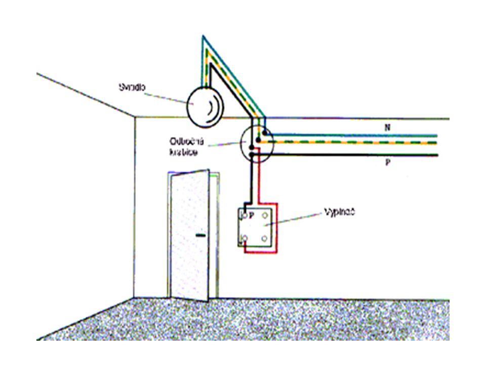 Provedení elektrických rozvodů Přívod do bytu k bytové rozvodnici je proveden obvykle v systému sítě TN-C.