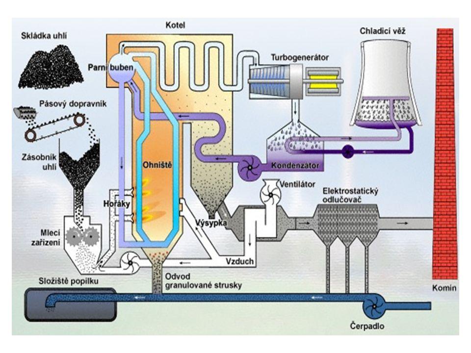 Tepelná elektrárna Mělník Parní turbína s turbogenerátorem