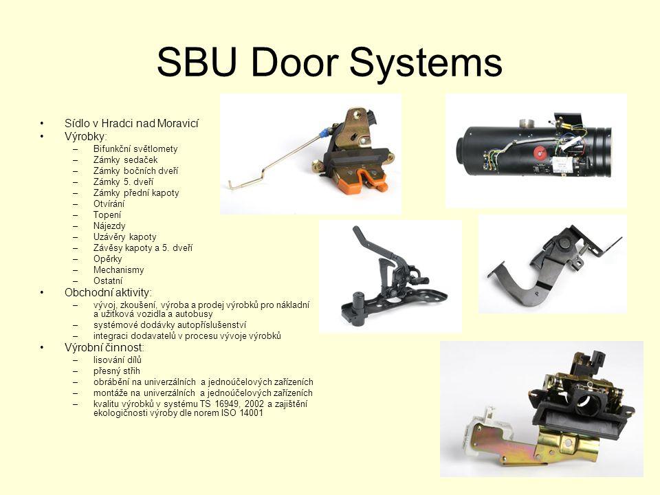 SBU Door Systems •Sídlo v Hradci nad Moravicí •Výrobky: –Bifunkční světlomety –Zámky sedaček –Zámky bočních dveří –Zámky 5. dveří –Zámky přední kapoty