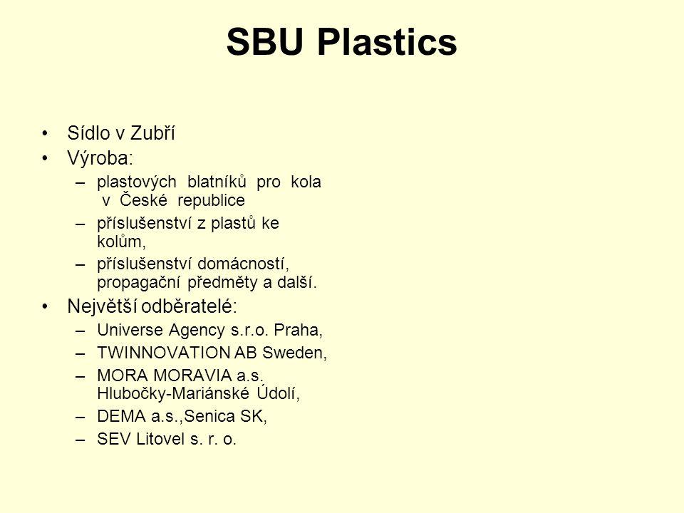 SBU Plastics •Sídlo v Zubří •Výroba: –plastových blatníků pro kola v České republice –příslušenství z plastů ke kolům, –příslušenství domácností, prop