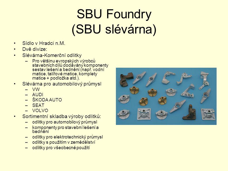 SBU Foundry (SBU slévárna) •Sídlo v Hradci n.M. •Dvě divize: •Slévárna-Komerční odlitky –Pro většinu evropských výrobců stavebních dílů dodávány kompo