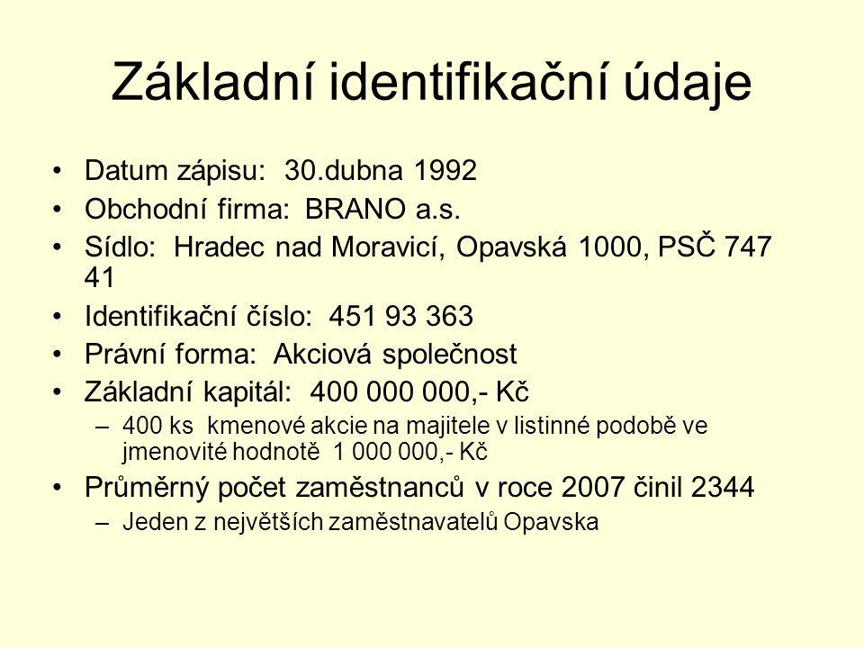 Základní identifikační údaje •Datum zápisu: 30.dubna 1992 •Obchodní firma: BRANO a.s. •Sídlo: Hradec nad Moravicí, Opavská 1000, PSČ 747 41 •Identifik