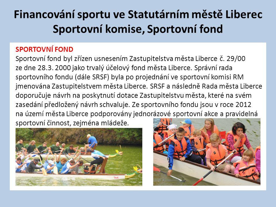 Financování sportu ve Statutárním městě Liberec Sportovní komise, Sportovní fond SPORTOVNÍ FOND Sportovní fond byl zřízen usnesením Zastupitelstva měs