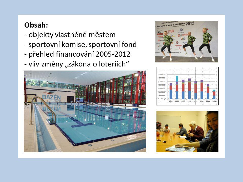 """Obsah: - objekty vlastněné městem - sportovní komise, sportovní fond - přehled financování 2005-2012 - vliv změny """"zákona o loteriích"""