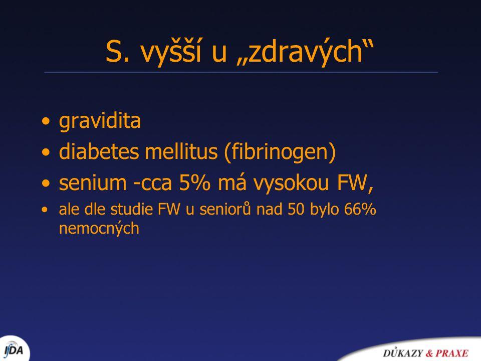 "S. vyšší u ""zdravých"" •gravidita •diabetes mellitus (fibrinogen) •senium -cca 5% má vysokou FW, •ale dle studie FW u seniorů nad 50 bylo 66% nemocných"