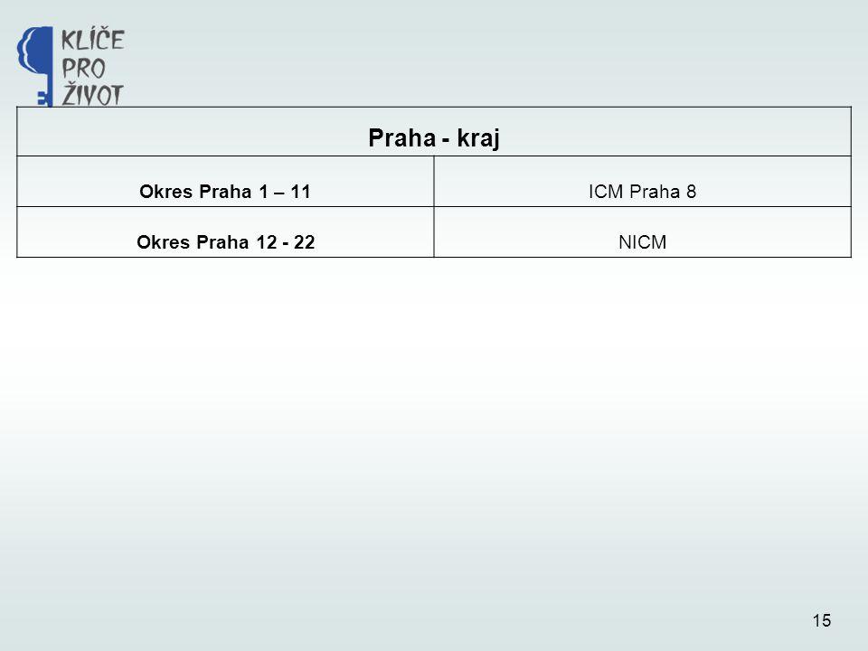 15 Praha - kraj Okres Praha 1 – 11ICM Praha 8 Okres Praha 12 - 22NICM