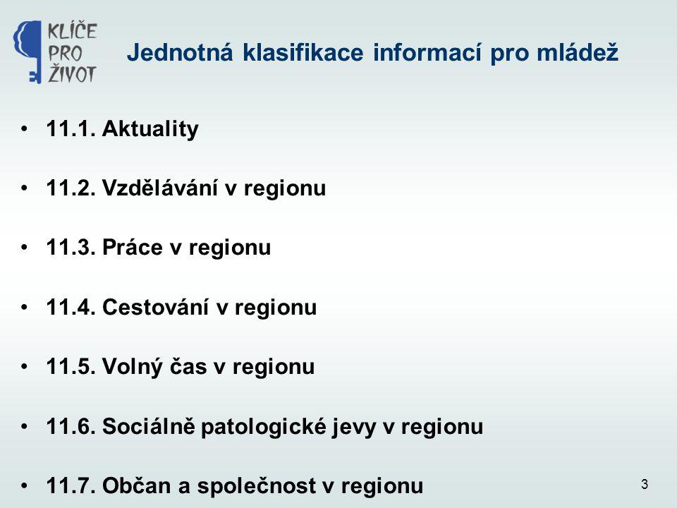 3 Jednotná klasifikace informací pro mládež •11.1. Aktuality •11.2. Vzdělávání v regionu •11.3. Práce v regionu •11.4. Cestování v regionu •11.5. Voln