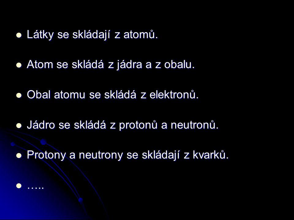  Látky se skládají z atomů.  Atom se skládá z jádra a z obalu.  Obal atomu se skládá z elektronů.  Jádro se skládá z protonů a neutronů.  Protony