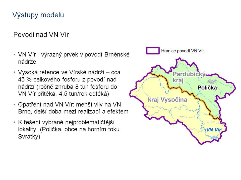 Výstupy modelu Povodí nad VN Vír •VN Vír - výrazný prvek v povodí Brněnské nádrže •Vysoká retence ve Vírské nádrži – cca 45 % celkového fosforu z povodí nad nádrží (ročně zhruba 8 tun fosforu do VN Vír přitéká, 4,5 tun/rok odtéká) •Opatření nad VN Vír: menší vliv na VN Brno, delší doba mezi realizací a efektem •K řešení vybrané nejproblematičtější lokality (Polička, obce na horním toku Svratky)