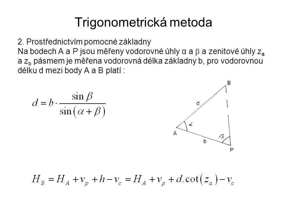 Trigonometrická metoda 2. Prostřednictvím pomocné základny Na bodech A a P jsou měřeny vodorovné úhly α a  a zenitové úhly z a a z b pásmem je měřena