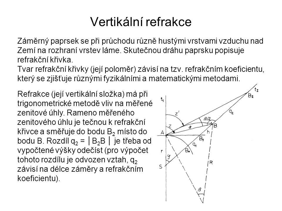 Vertikální refrakce Záměrný paprsek se při průchodu různě hustými vrstvami vzduchu nad Zemí na rozhraní vrstev láme. Skutečnou dráhu paprsku popisuje