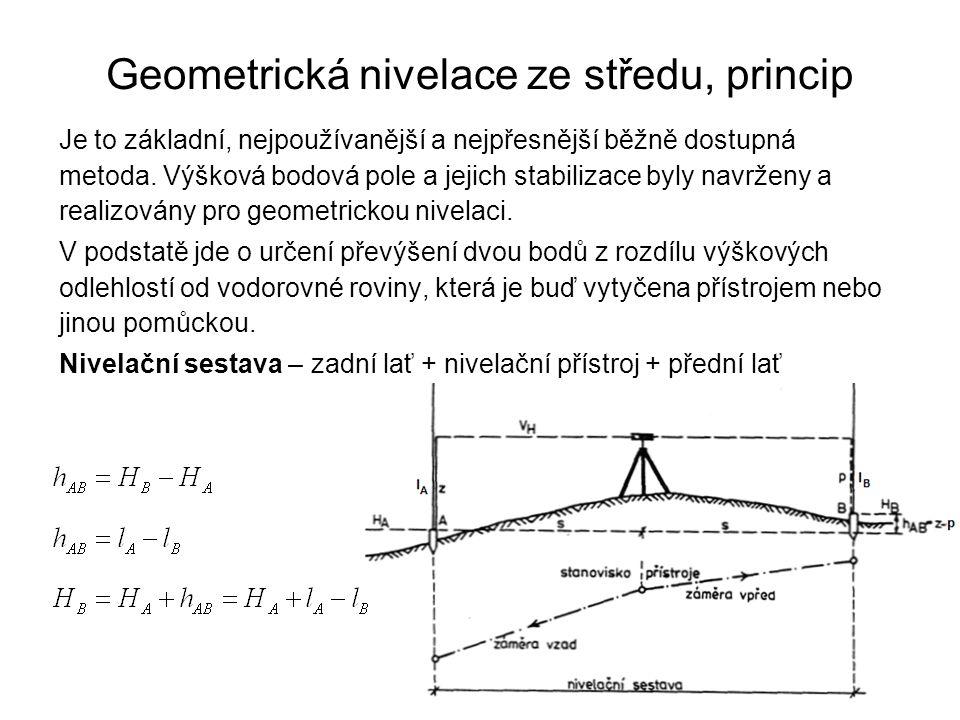 Geometrická nivelace ze středu, princip Je to základní, nejpoužívanější a nejpřesnější běžně dostupná metoda. Výšková bodová pole a jejich stabilizace