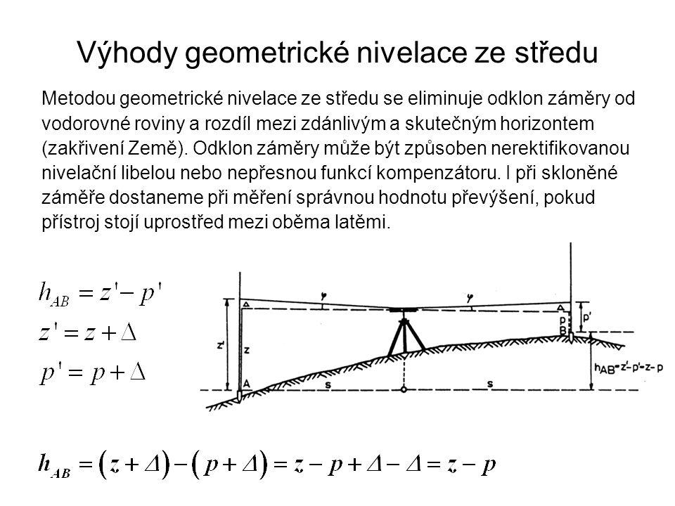 Výhody geometrické nivelace ze středu Metodou geometrické nivelace ze středu se eliminuje odklon záměry od vodorovné roviny a rozdíl mezi zdánlivým a
