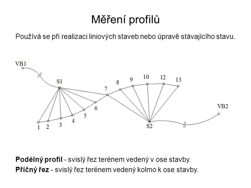 Měření profilů Používá se při realizaci liniových staveb nebo úpravě stávajícího stavu. Podélný profil - svislý řez terénem vedený v ose stavby. Příčn