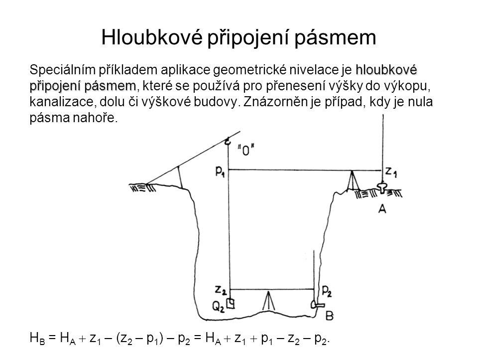 Hloubkové připojení pásmem hloubkové připojení pásmem Speciálním příkladem aplikace geometrické nivelace je hloubkové připojení pásmem, které se použí