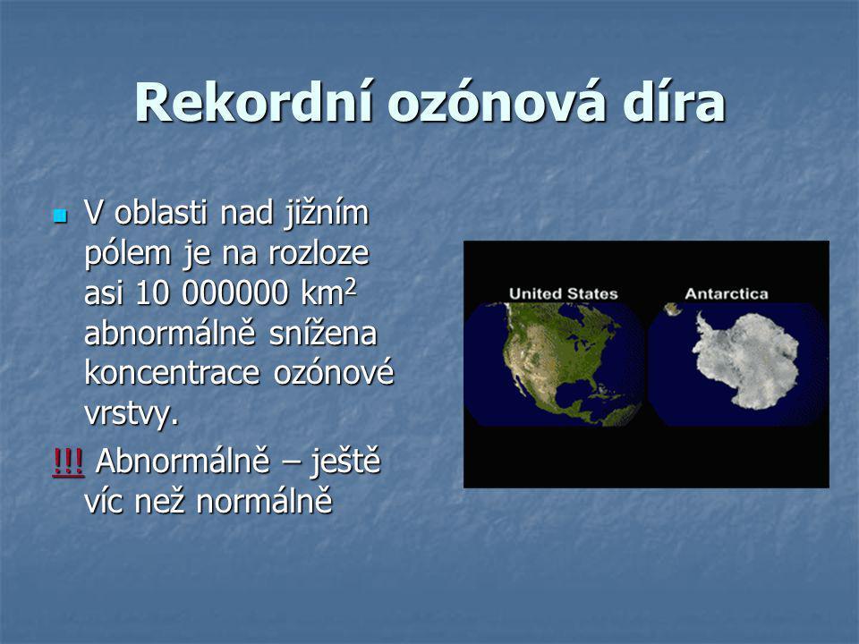 Rekordní ozónová díra  V oblasti nad jižním pólem je na rozloze asi 10 000000 km 2 abnormálně snížena koncentrace ozónové vrstvy. !!! Abnormálně – je