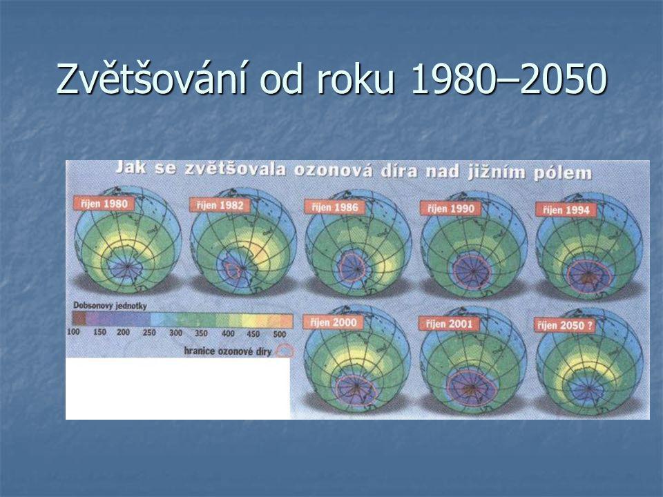 Zvětšování od roku 1980–2050