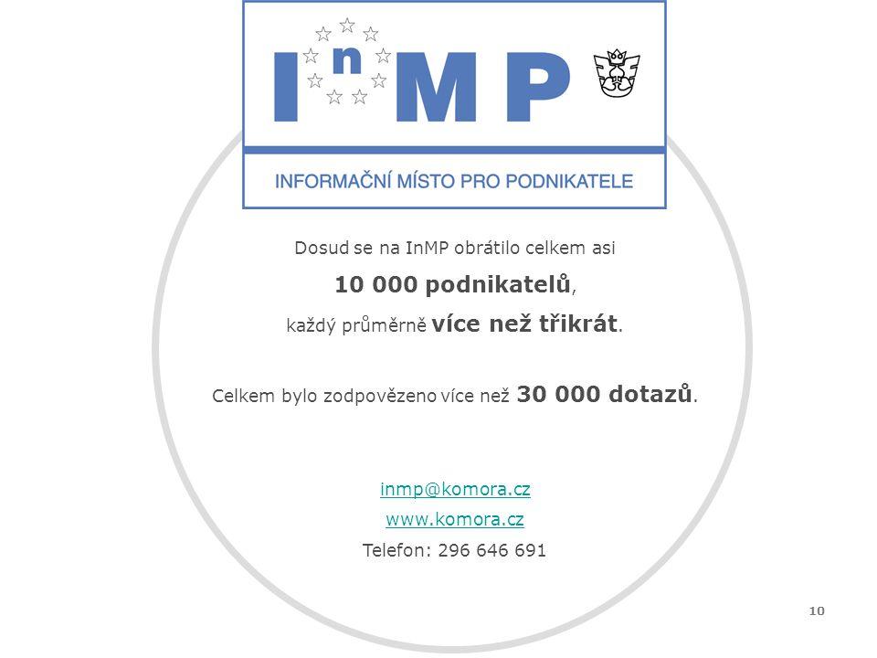10 Dosud se na InMP obrátilo celkem asi 10 000 podnikatelů, každý průměrně více než třikrát.