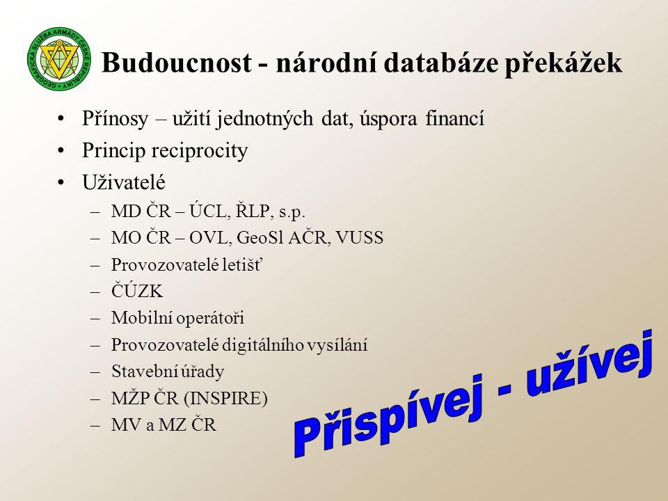 Budoucnost - národní databáze překážek •Přínosy – užití jednotných dat, úspora financí •Princip reciprocity •Uživatelé –MD ČR – ÚCL, ŘLP, s.p. –MO ČR