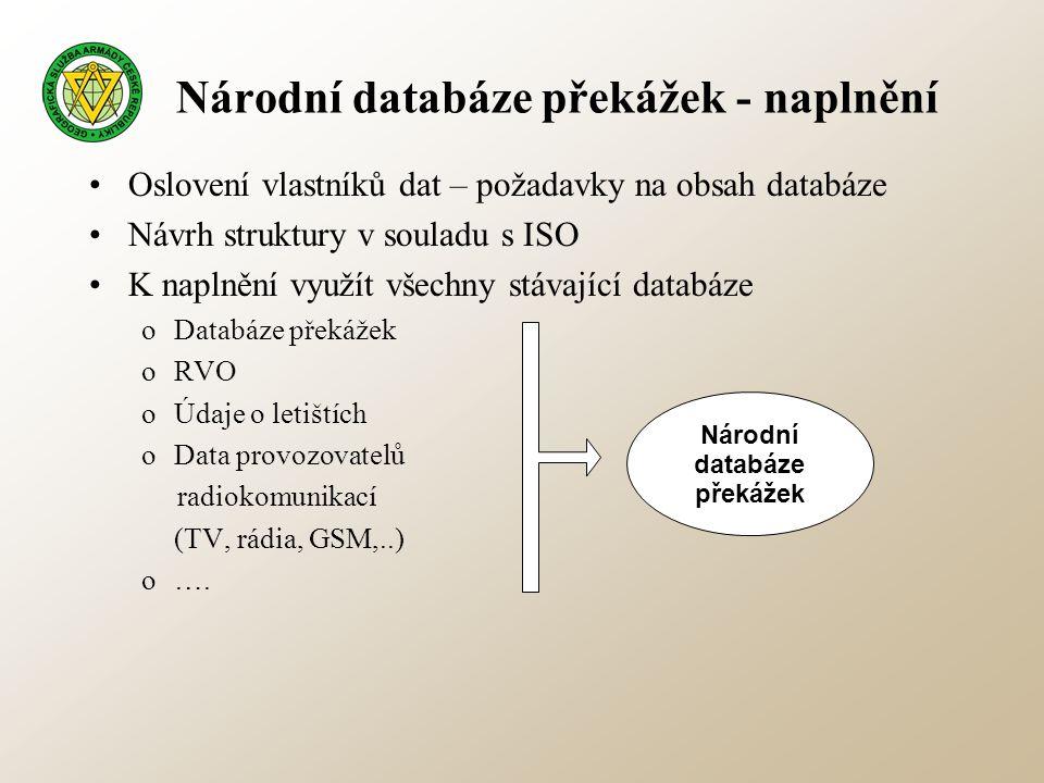 Národní databáze překážek - naplnění •Oslovení vlastníků dat – požadavky na obsah databáze •Návrh struktury v souladu s ISO •K naplnění využít všechny