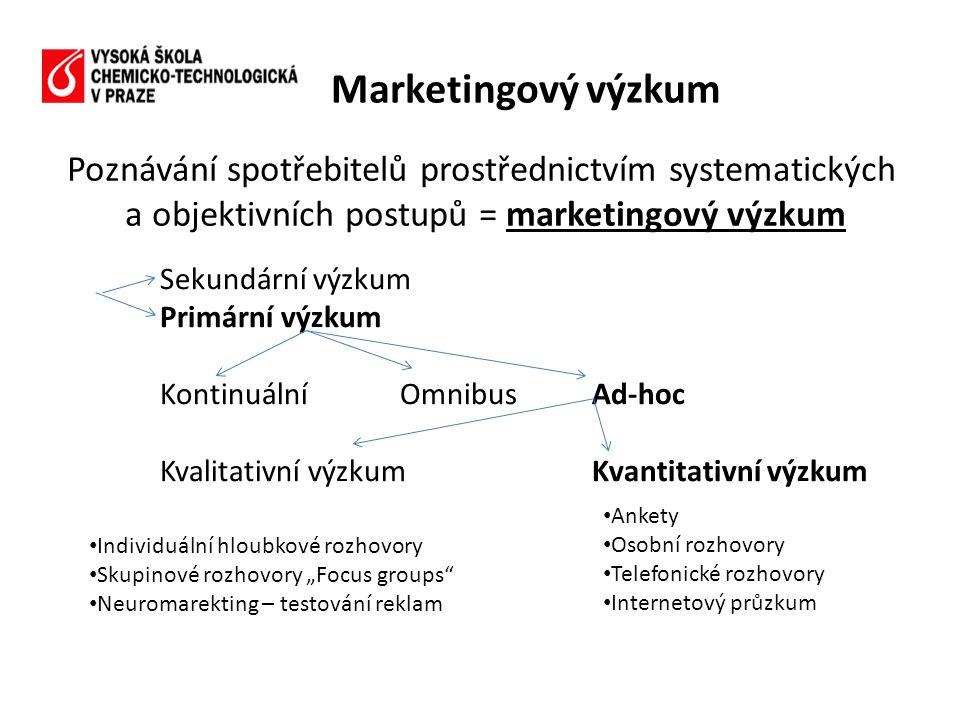Poznávání spotřebitelů prostřednictvím systematických a objektivních postupů = marketingový výzkum Sekundární výzkum Primární výzkum KontinuálníOmnibu