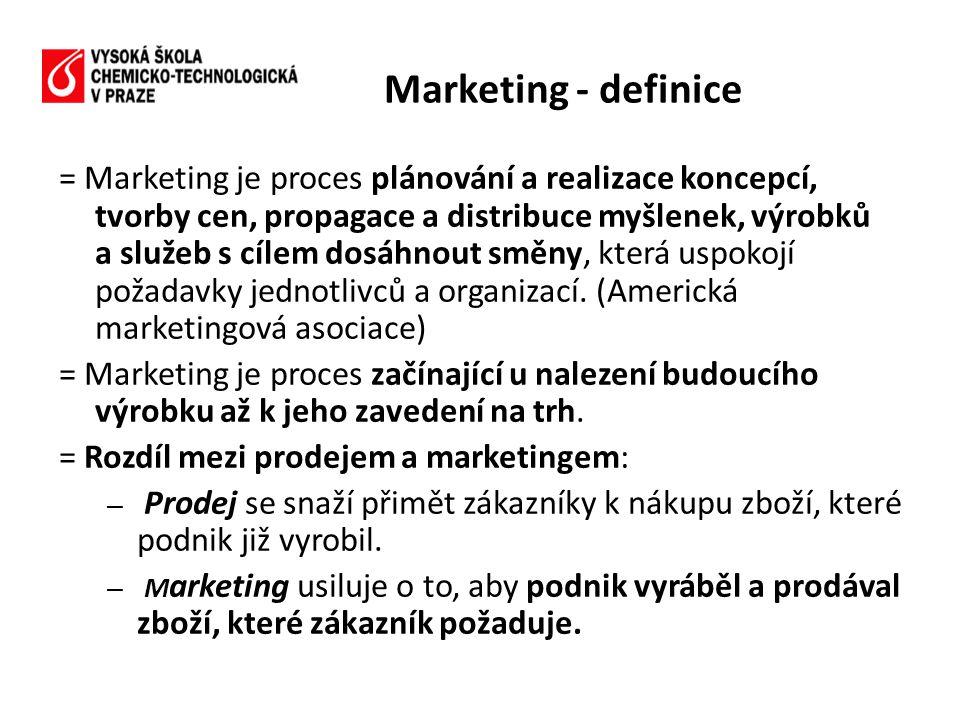 = Marketing je proces plánování a realizace koncepcí, tvorby cen, propagace a distribuce myšlenek, výrobků a služeb s cílem dosáhnout směny, která usp
