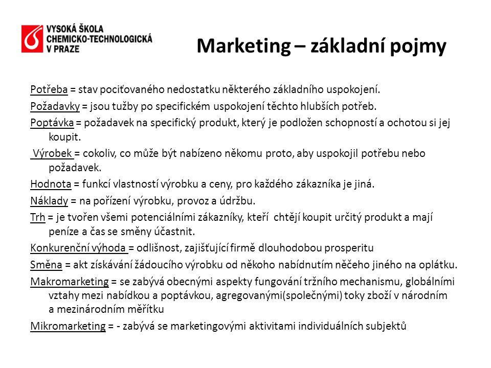 = marketingový nástroj, kombinace jeho jednotlivých složek je používána pro dosažení stanovených marketingových cílů na vytipovaném trhu.