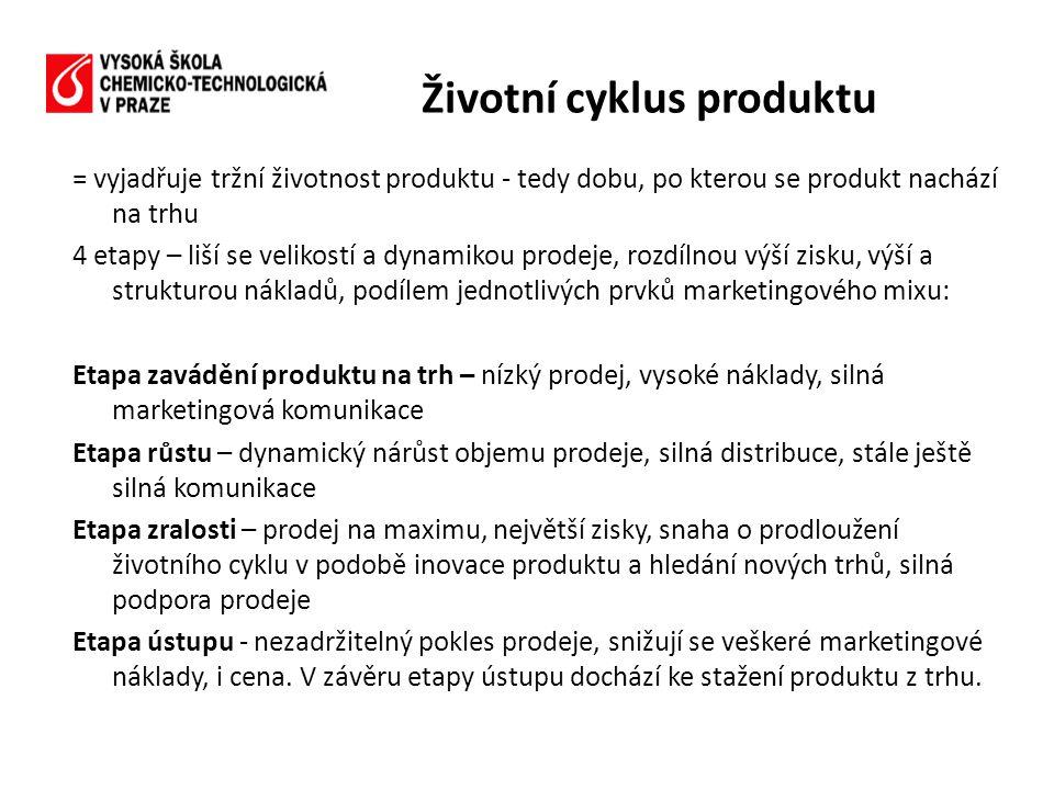 = vyjadřuje tržní životnost produktu - tedy dobu, po kterou se produkt nachází na trhu 4 etapy – liší se velikostí a dynamikou prodeje, rozdílnou výší