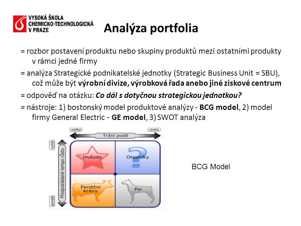 = rozbor postavení produktu nebo skupiny produktů mezi ostatními produkty v rámci jedné firmy = analýza Strategické podnikatelské jednotky (Strategic