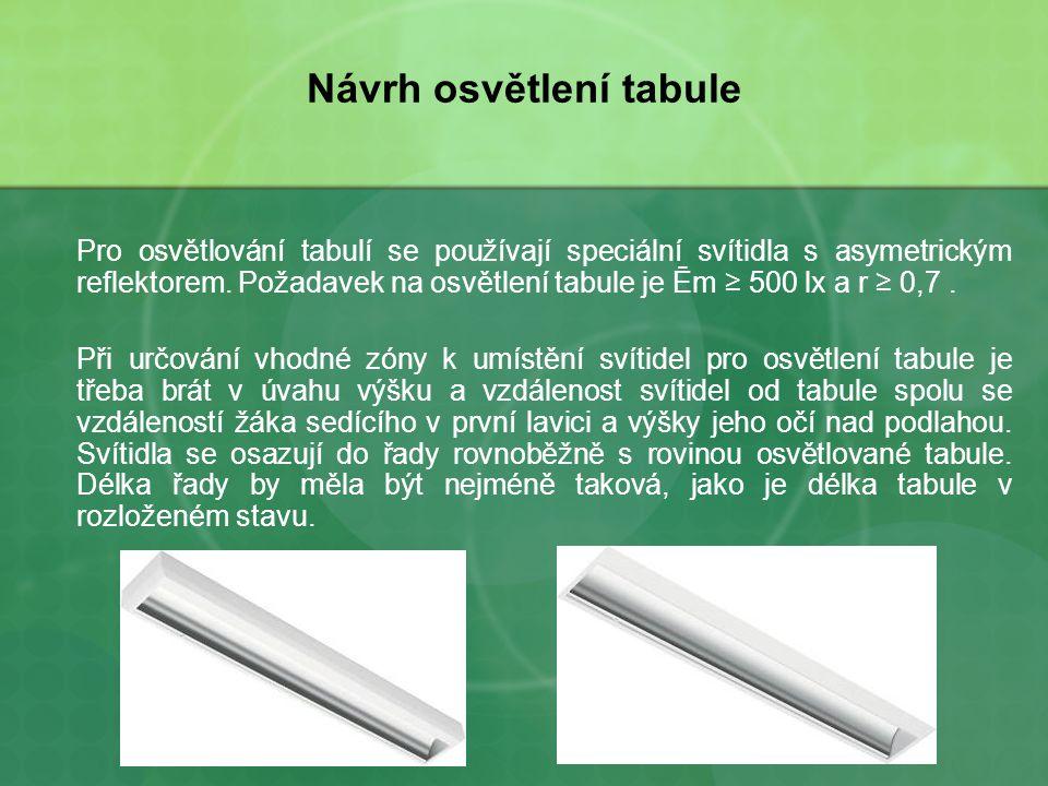Návrh osvětlení tabule Pro osvětlování tabulí se používají speciální svítidla s asymetrickým reflektorem. Požadavek na osvětlení tabule je Ēm ≥ 500 lx