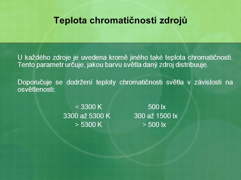 Teplota chromatičnosti zdrojů U každého zdroje je uvedena kromě jiného také teplota chromatičnosti. Tento parametr určuje, jakou barvu světla daný zdr