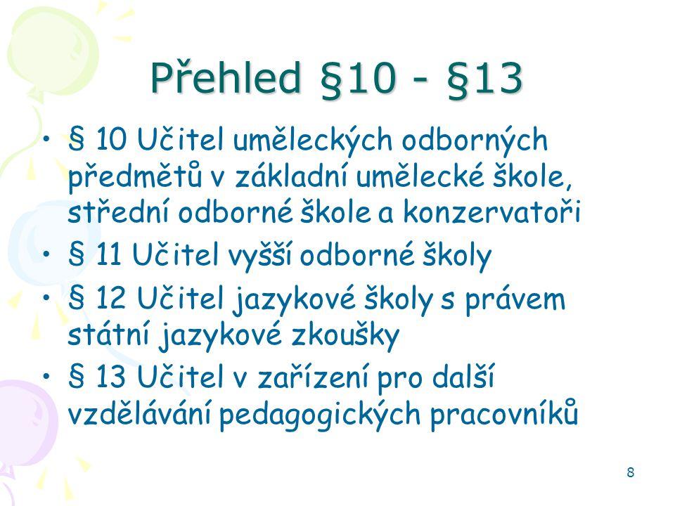 19 Plat a odměny •§ 40 Změna zákona č.