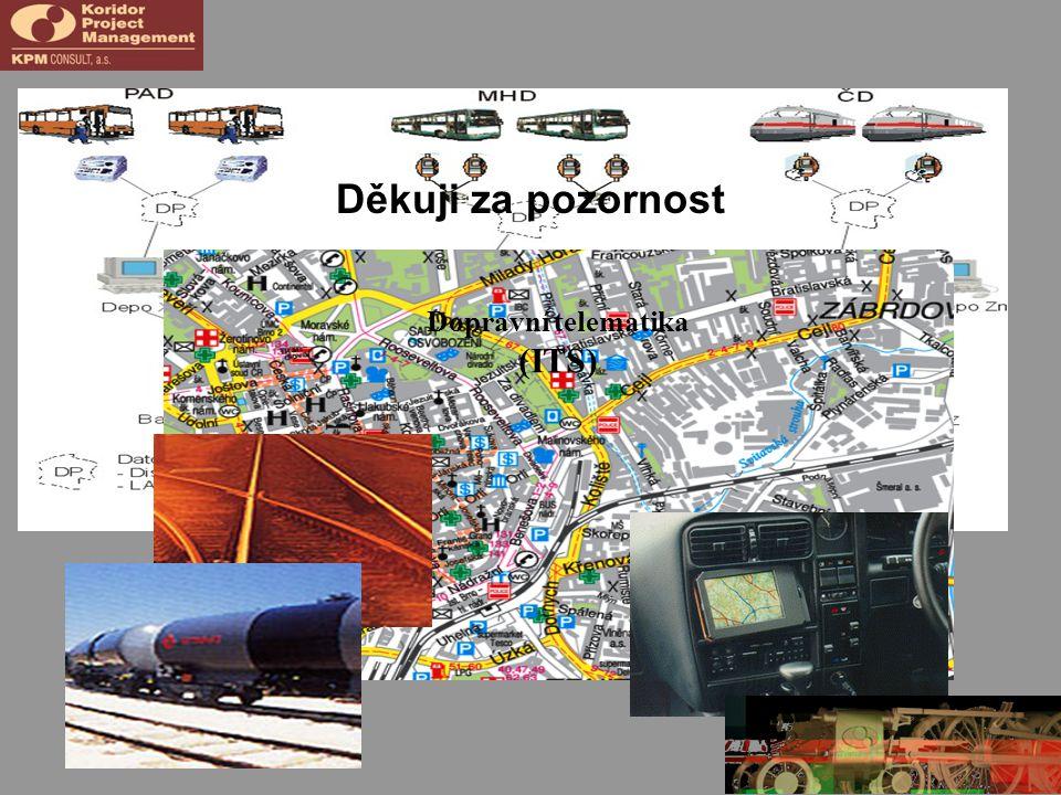 Dopravní telematika (ITS) Děkuji za pozornost
