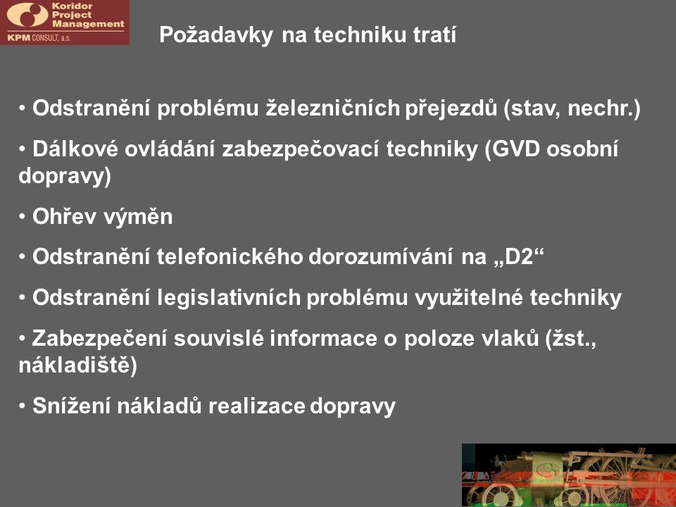 """Požadavky na techniku tratí • Odstranění problému železničních přejezdů (stav, nechr.) • Dálkové ovládání zabezpečovací techniky (GVD osobní dopravy) • Ohřev výměn • Odstranění telefonického dorozumívání na """"D2 • Odstranění legislativních problému využitelné techniky • Zabezpečení souvislé informace o poloze vlaků (žst., nákladiště) • Snížení nákladů realizace dopravy"""