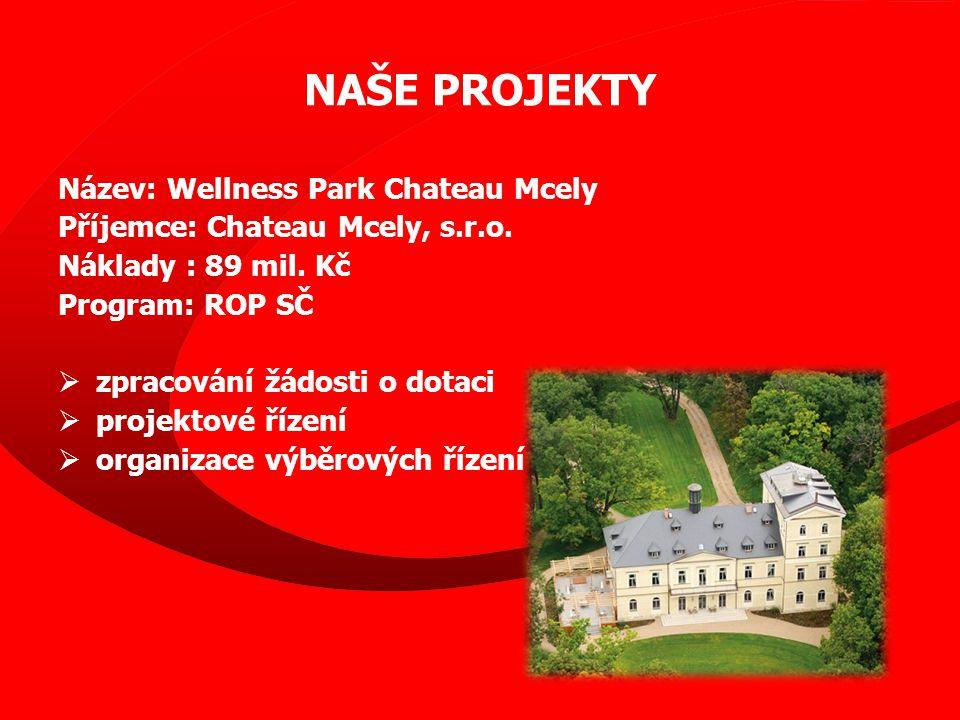 Název: Wellness Park Chateau Mcely Příjemce: Chateau Mcely, s.r.o.