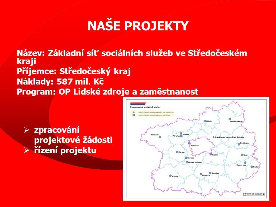 Název: Základní síť sociálních služeb ve Středočeském kraji Příjemce: Středočeský kraj Náklady: 587 mil.