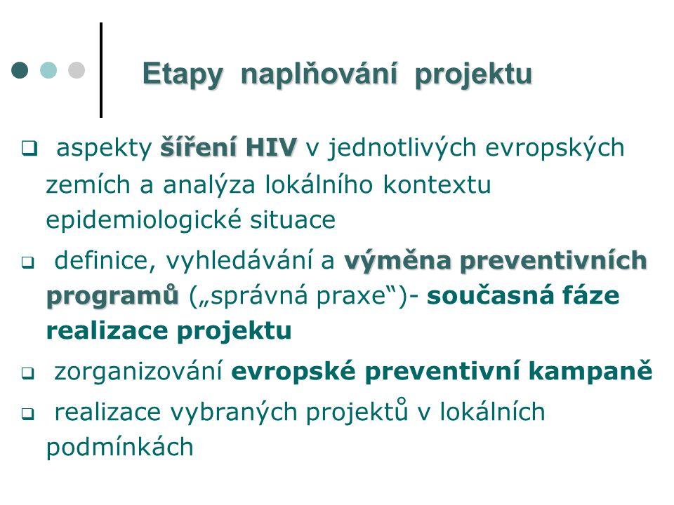 Etapy naplňování projektu šíření HIV  aspekty šíření HIV v jednotlivých evropských zemích a analýza lokálního kontextu epidemiologické situace výměna