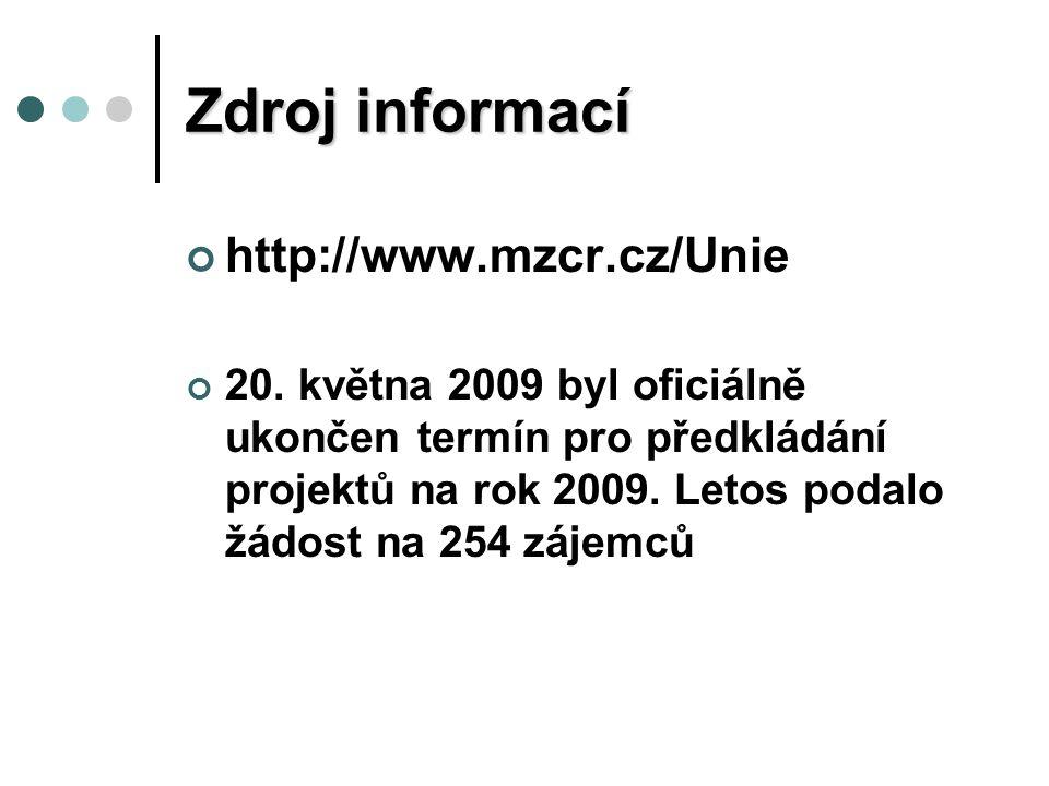 Zdroj informací http://www.mzcr.cz/Unie 20. května 2009 byl oficiálně ukončen termín pro předkládání projektů na rok 2009. Letos podalo žádost na 254