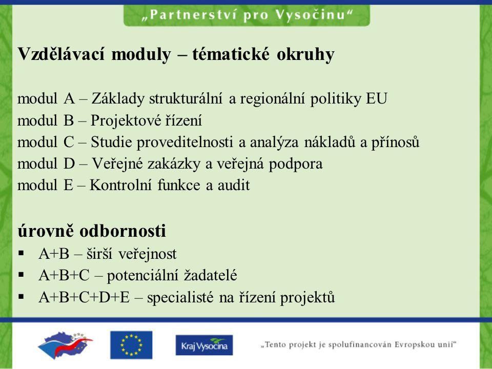 Vzdělávací moduly – tématické okruhy modul A – Základy strukturální a regionální politiky EU modul B – Projektové řízení modul C – Studie proveditelnosti a analýza nákladů a přínosů modul D – Veřejné zakázky a veřejná podpora modul E – Kontrolní funkce a audit úrovně odbornosti  A+B – širší veřejnost  A+B+C – potenciální žadatelé  A+B+C+D+E – specialisté na řízení projektů