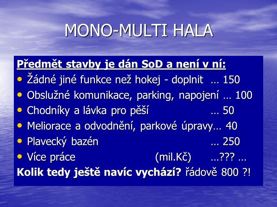 MONO-MULTI HALA Předmět stavby je dán SoD a není v ní: • Žádné jiné funkce než hokej - doplnit… 150 • Obslužné komunikace, parking, napojení … 100 • C