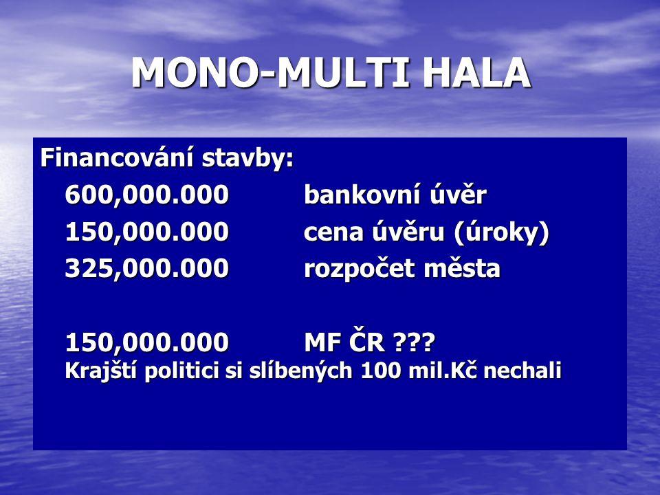 MONO-MULTI HALA Financování stavby: 600,000.000 bankovní úvěr 150,000.000cena úvěru (úroky) 325,000.000rozpočet města 150,000.000MF ČR ??? Krajští pol