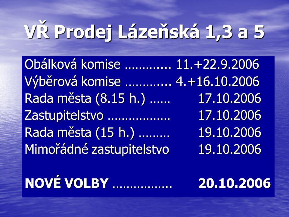 VŘ Prodej Lázeňská 1,3 a 5 Obálková komise ……….... 11.+22.9.2006 Výběrová komise ……….... 4.+16.10.2006 Rada města (8.15 h.) ……17.10.2006 Zastupitelstv
