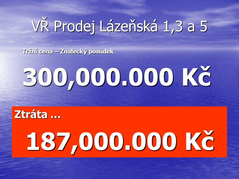 VŘ Prodej Lázeňská 1,3 a 5 Tržní cena – Znalecký posudek 300,000.000 Kč Ztráta … 187,000.000 Kč