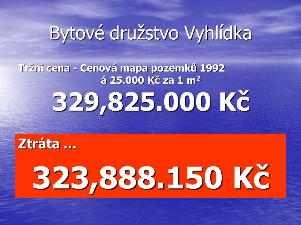 Bytové družstvo Vyhlídka Tržní cena - Cenová mapa pozemků 1992 á 25.000 Kč za 1 m 2 329,825.000 Kč Ztráta … 323,888.150 Kč