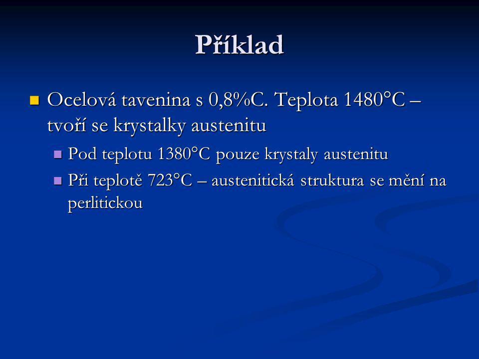 Příklad  Ocelová tavenina s 0,8%C. Teplota 1480°C – tvoří se krystalky austenitu  Pod teplotu 1380°C pouze krystaly austenitu  Při teplotě 723°C –
