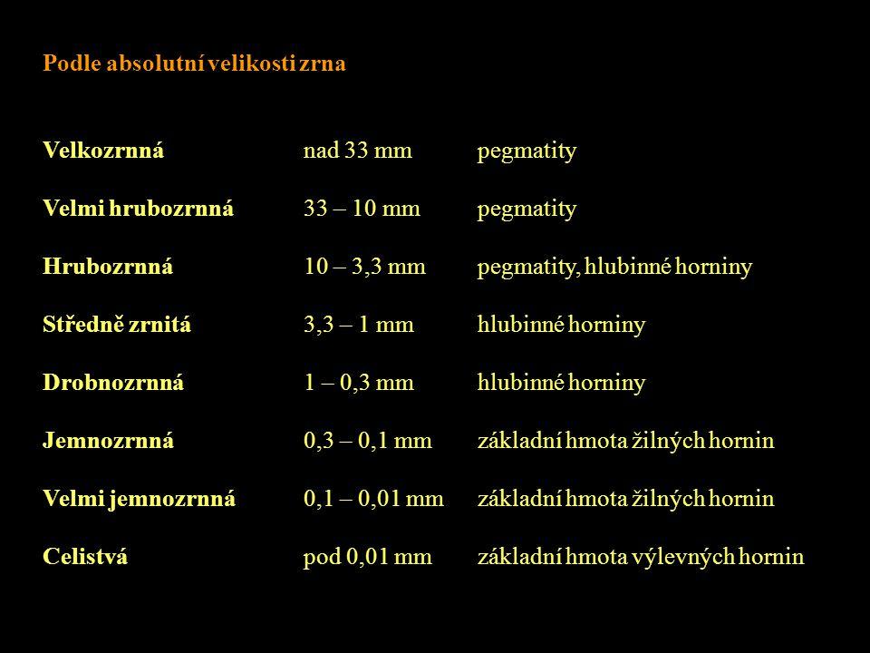 Podle absolutní velikosti zrna Velkozrnnánad 33 mmpegmatity Velmi hrubozrnná33 – 10 mmpegmatity Hrubozrnná10 – 3,3 mmpegmatity, hlubinné horniny Střed