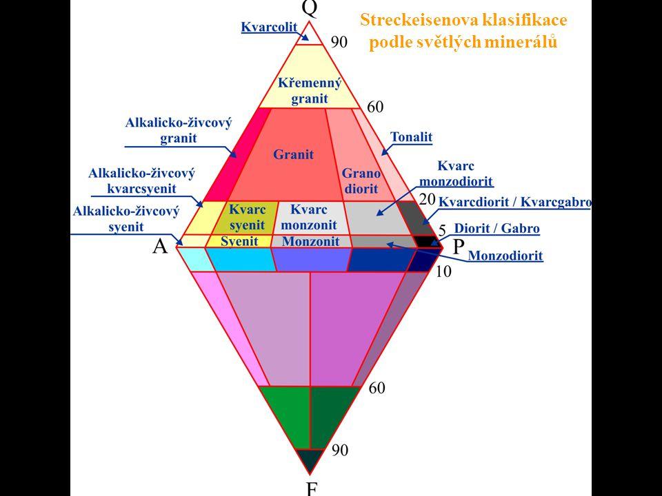 Granitoidy Foidolity Fiodické syenitoidy Fiodické dioritoidy gabrodiority Syenitoidy Dioritoidy gabroidy Zjednodušená Streckeisenova klasifikace podle světlých minerálů