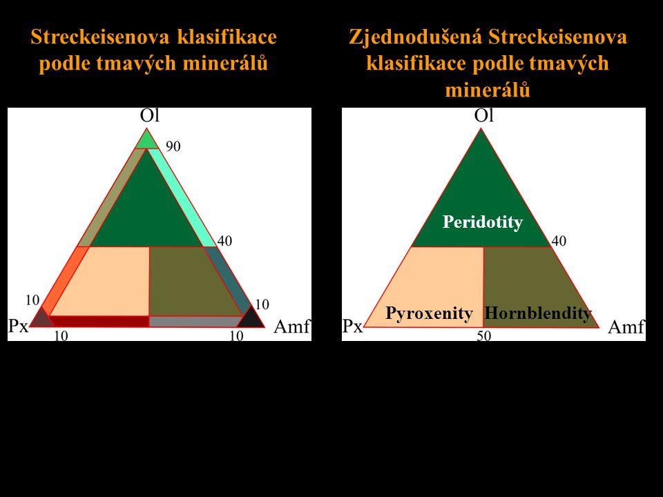 Streckeisenova klasifikace podle tmavých minerálů Zjednodušená Streckeisenova klasifikace podle tmavých minerálů Peridotity PyroxenityHornblendity